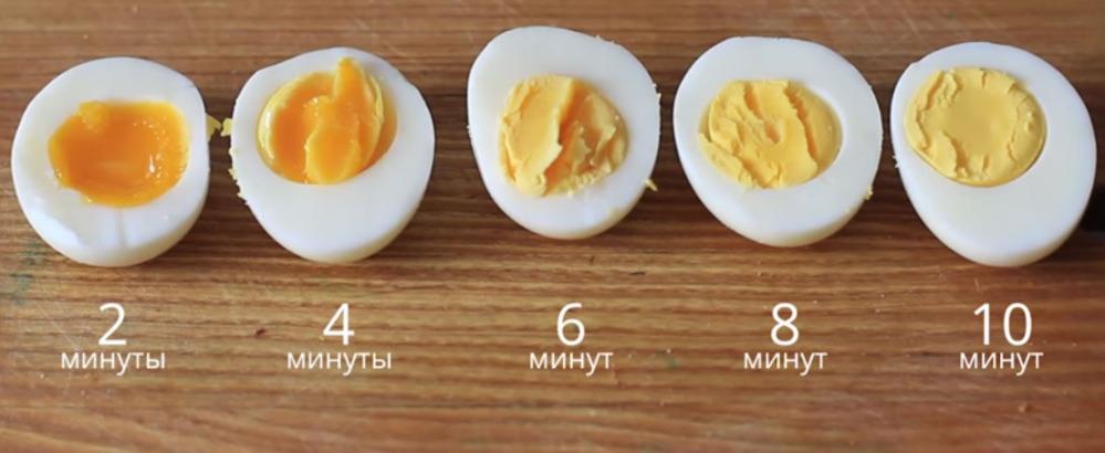 Сколько варить яйца по времени